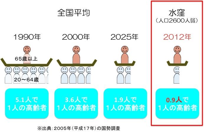 図②-2.jpg