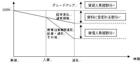 図③.png